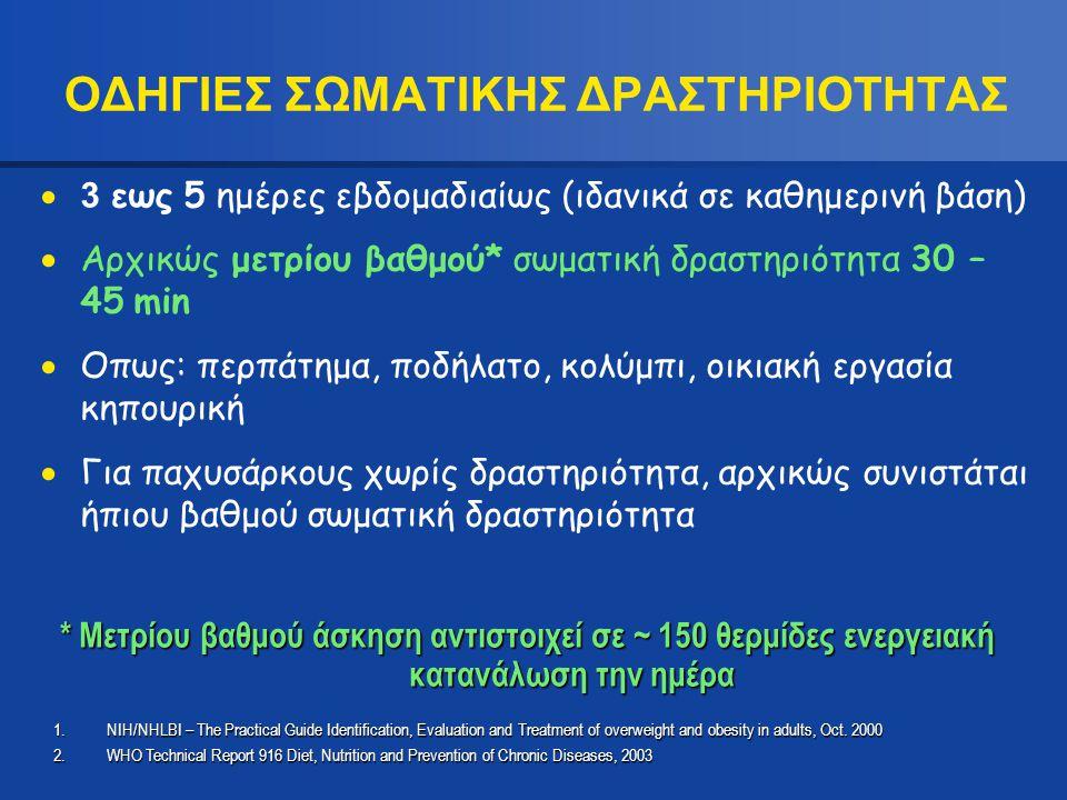 ΟΔΗΓΙΕΣ ΣΩΜΑΤΙΚΗΣ ΔΡΑΣΤΗΡΙΟΤΗΤΑΣ
