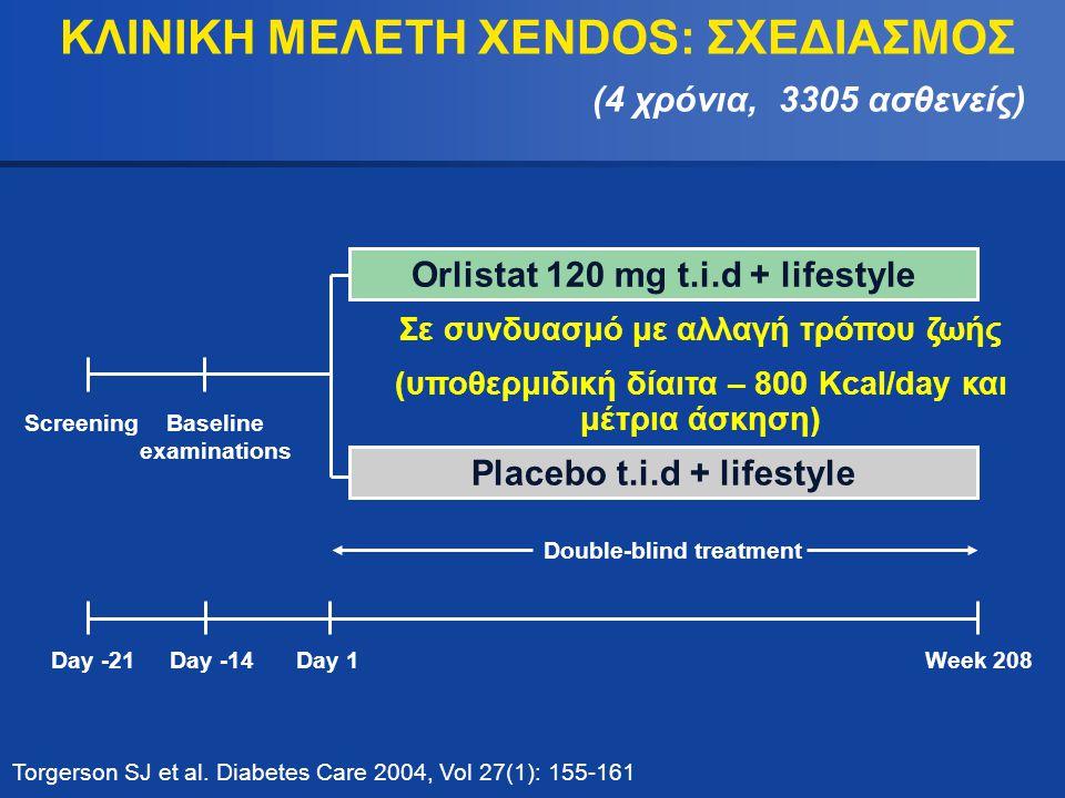 ΚΛΙΝΙΚΗ ΜΕΛΕΤΗ XENDOS: ΣΧΕΔΙΑΣΜΟΣ (4 χρόνια, 3305 ασθενείς)