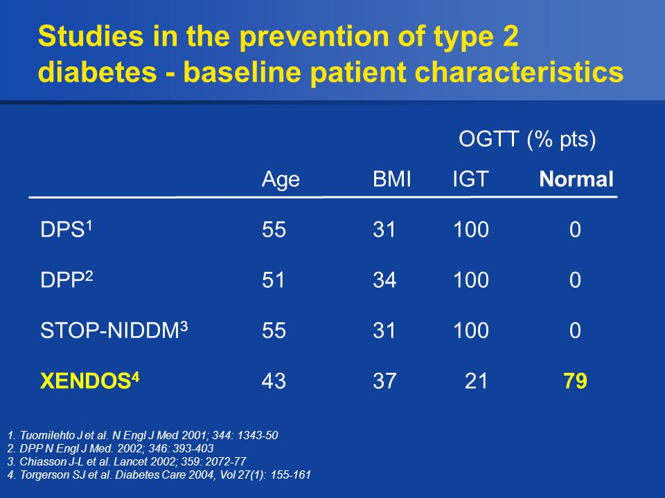Studies in the prevention of type 2 diabetes - baseline patient characteristics