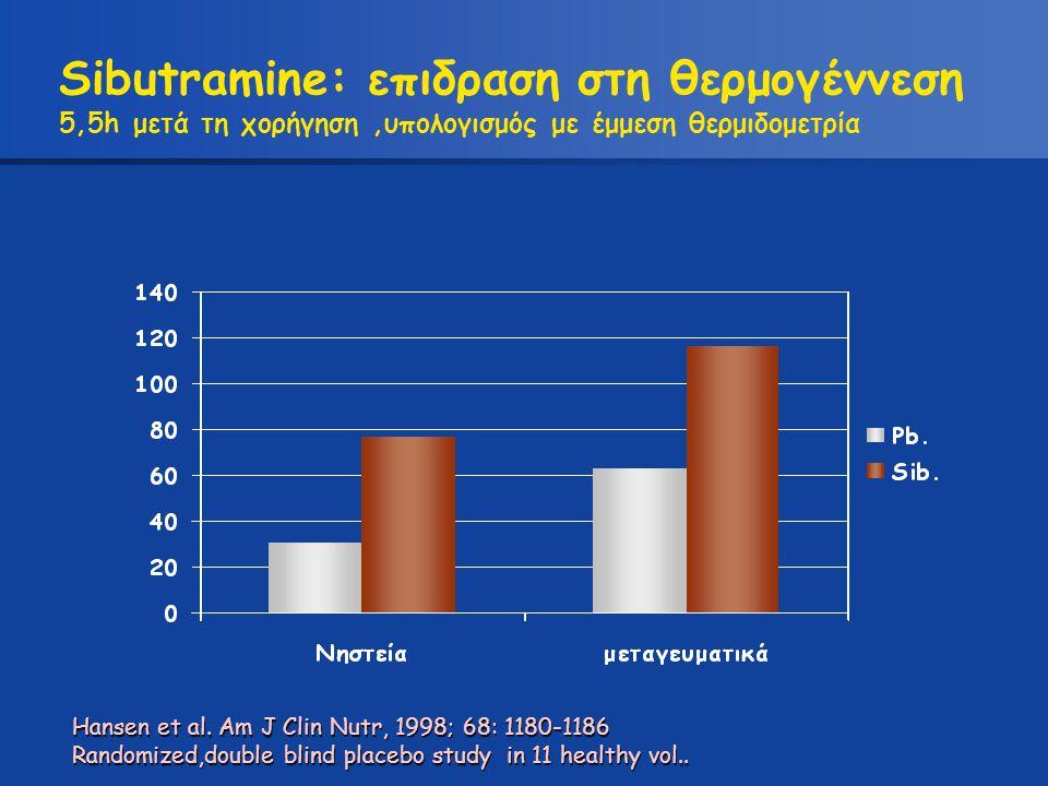 Sibutramine: επιδραση στη θερμογέννεση 5,5h μετά τη χορήγηση ,υπολογισμός με έμμεση θερμιδομετρία
