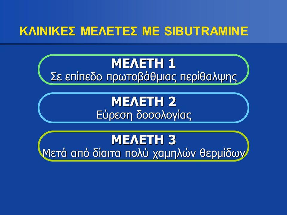 ΚΛΙΝΙΚΕΣ ΜΕΛΕΤΕΣ ΜΕ SIBUTRAMINE