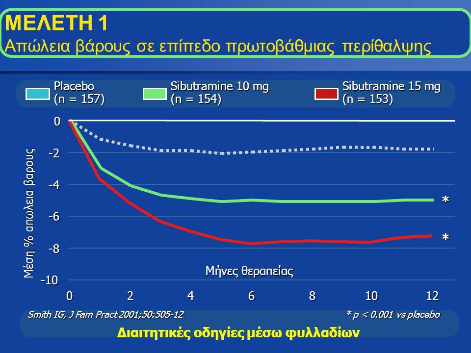 ΜΕΛΕΤΗ 1 Απώλεια βάρους σε επίπεδο πρωτοβάθμιας περίθαλψης