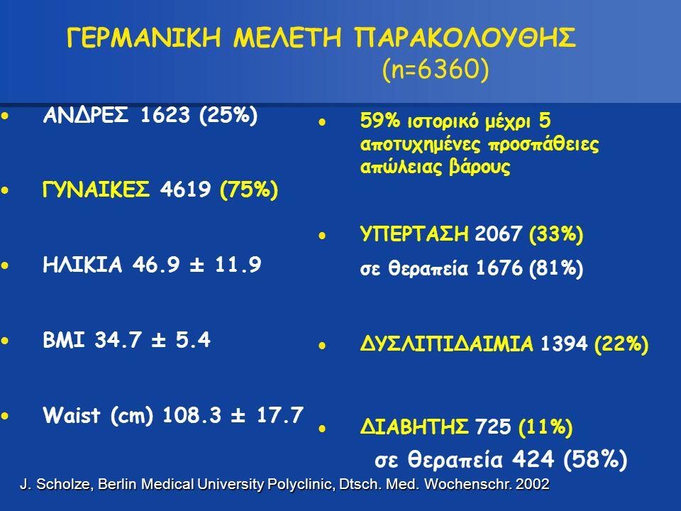 ΓΕΡΜΑΝΙΚΗ ΜΕΛΕΤΗ ΠΑΡΑΚΟΛΟΥΘΗΣ (n=6360)