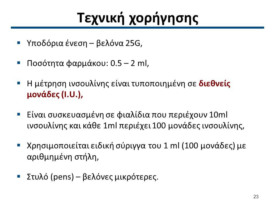 Σκεύασμα και σύριγγα (1ml) ινσουλίνης