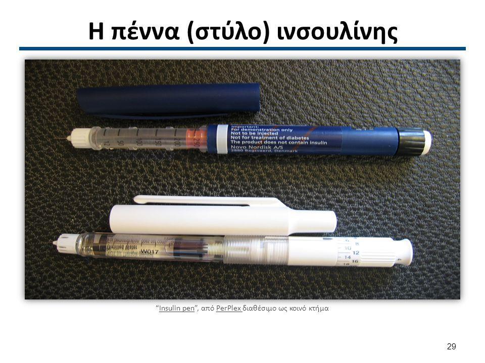 Διαδικασία χορήγησης (1 από 2)