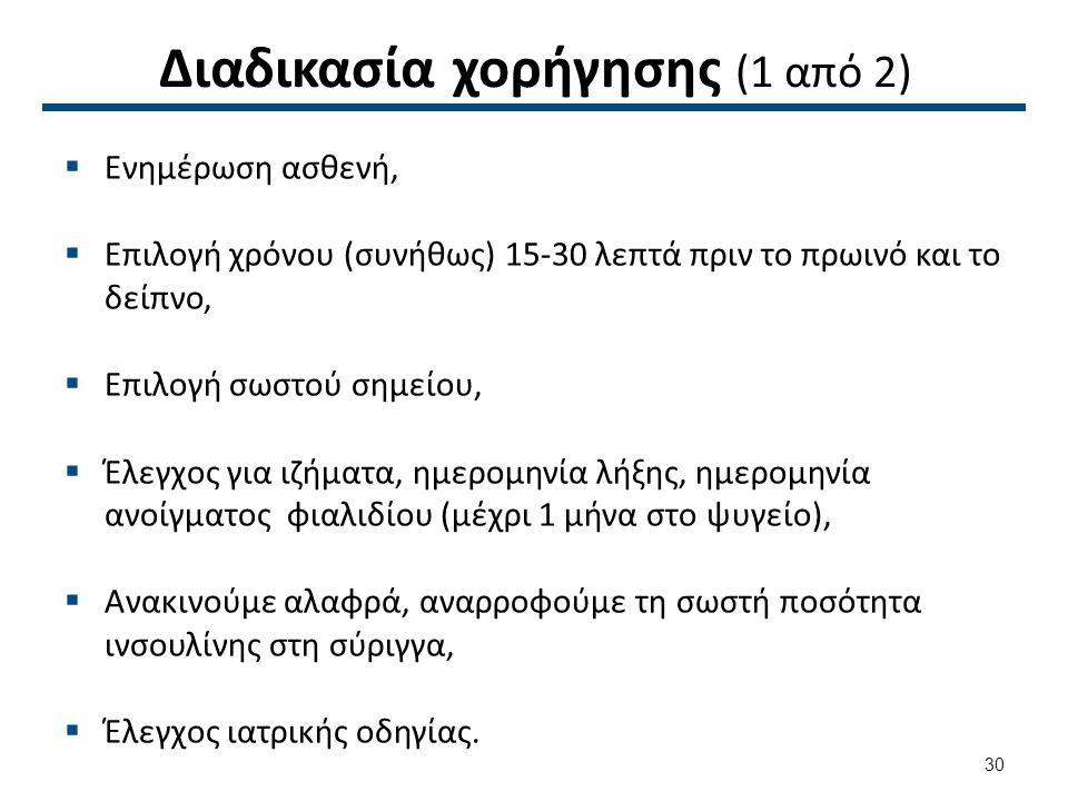 Διαδικασία χορήγησης (2 από 2)
