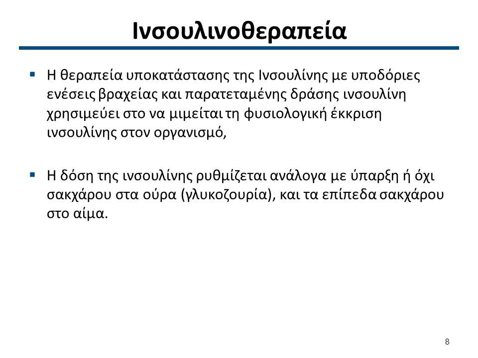 Τριχοειδικός έλεγχος σακχάρου (1 από 2)