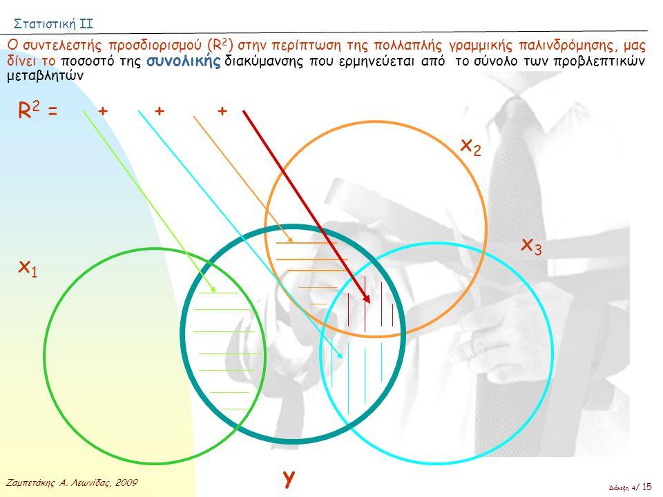 Ο συντελεστής προσδιορισμού (R2) στην περίπτωση της πολλαπλής γραμμικής παλινδρόμησης, μας δίνει το ποσοστό της συνολικής διακύμανσης που ερμηνεύεται από το σύνολο των προβλεπτικών μεταβλητών