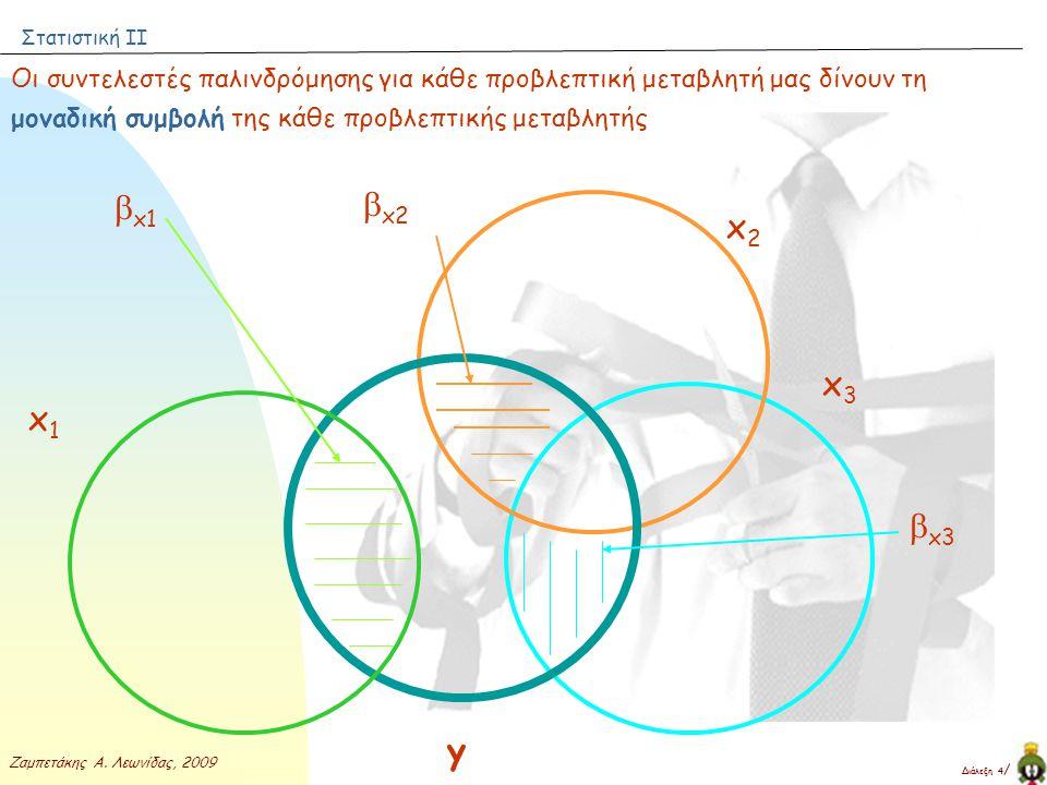 Οι συντελεστές παλινδρόμησης για κάθε προβλεπτική μεταβλητή μας δίνουν τη μοναδική συμβολή της κάθε προβλεπτικής μεταβλητής