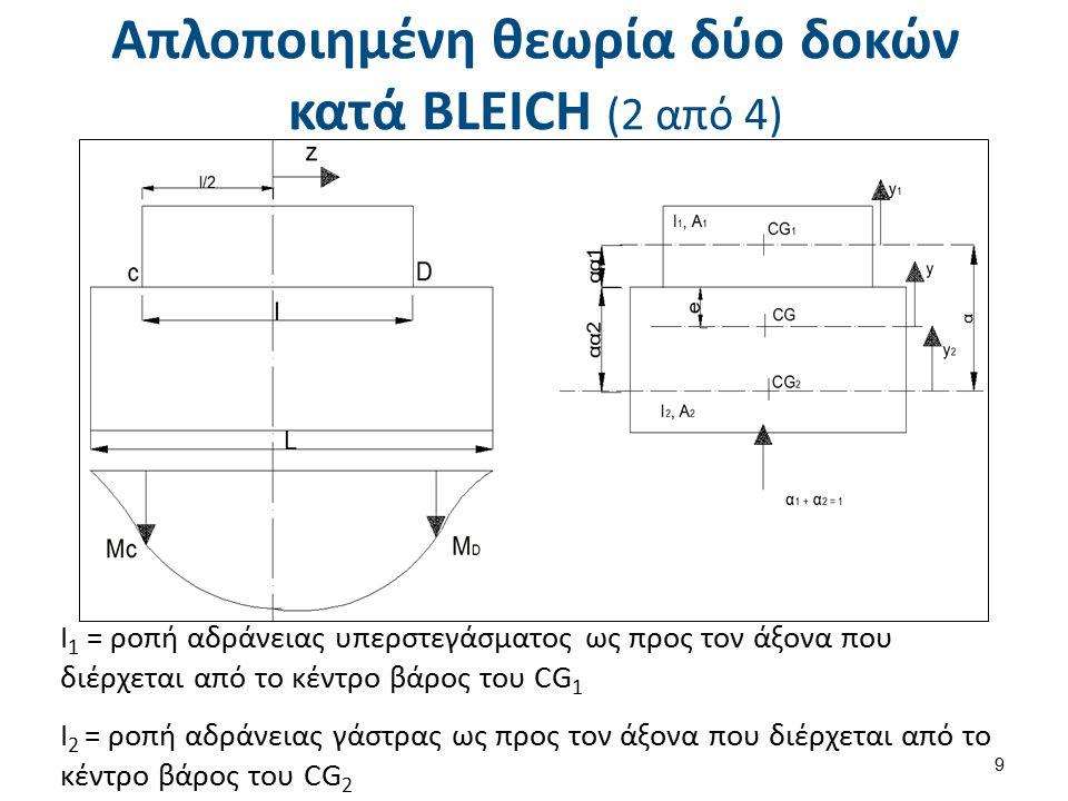 Απλοποιημένη θεωρία δύο δοκών κατά BLEICH (3 από 4)