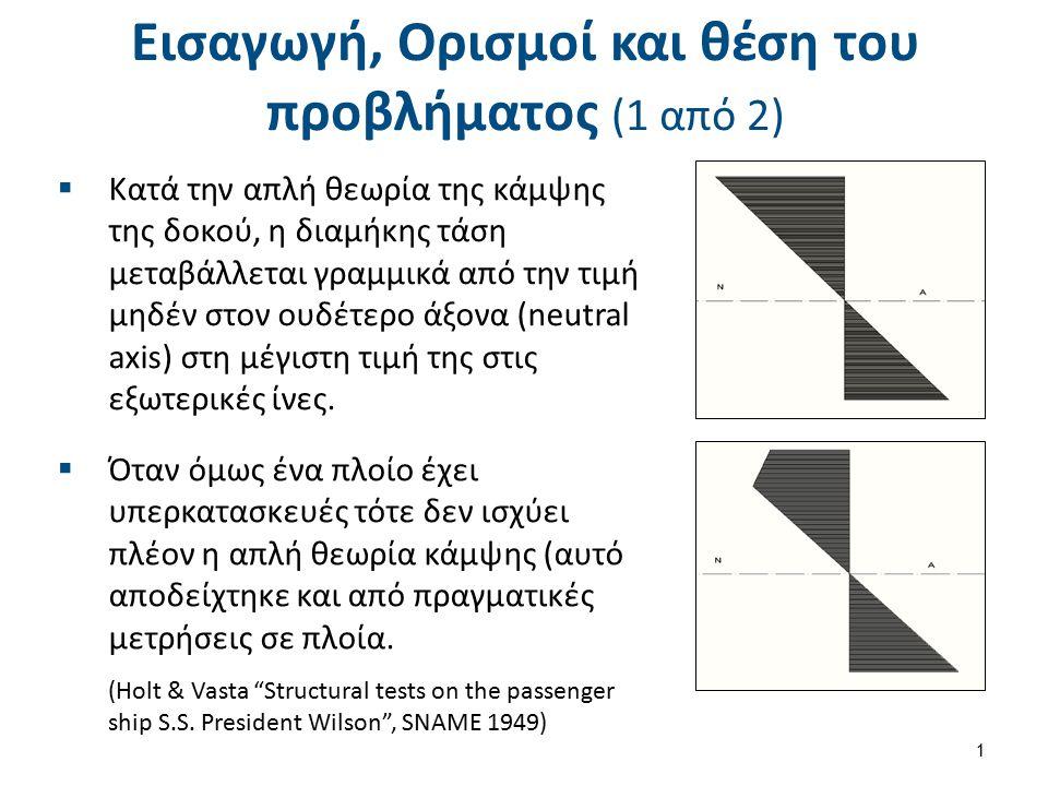 Εισαγωγή, Ορισμοί και θέση του προβλήματος (2 από 2)