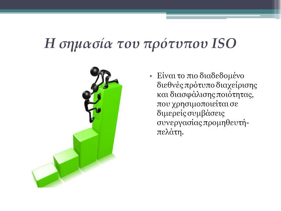 Η σημασία του πρότυπου ISO