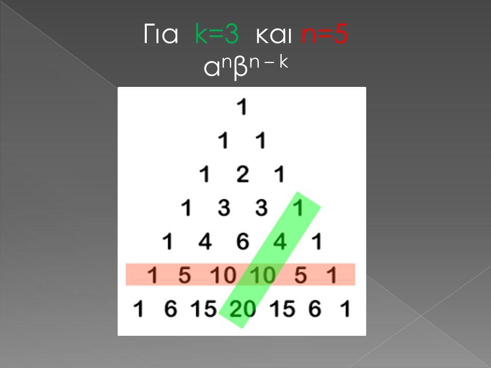 Για k=3 και n=5 αnβn – k