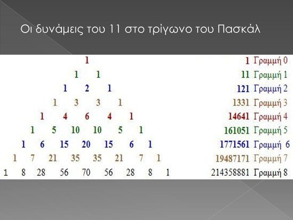 Οι δυνάμεις του 11 στο τρίγωνο του Πασκάλ