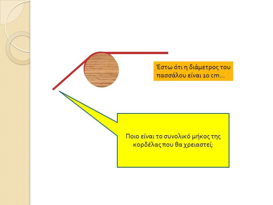 Ποιο είναι το συνολικό μήκος της κορδέλας που θα χρειαστεί;