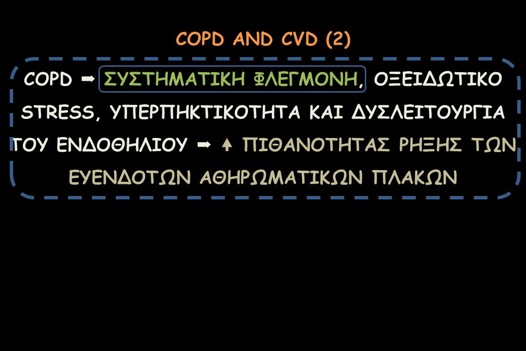 COPD AND CVD (2)