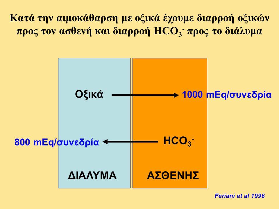 Κατά την αιμοκάθαρση με οξικά έχουμε διαρροή οξικών προς τον ασθενή και διαρροή HCO3- προς το διάλυμα