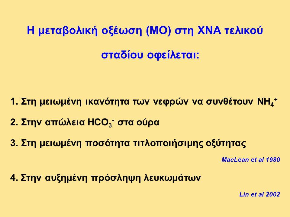 Η μεταβολική οξέωση (MO) στη ΧΝΑ τελικού σταδίου οφείλεται: