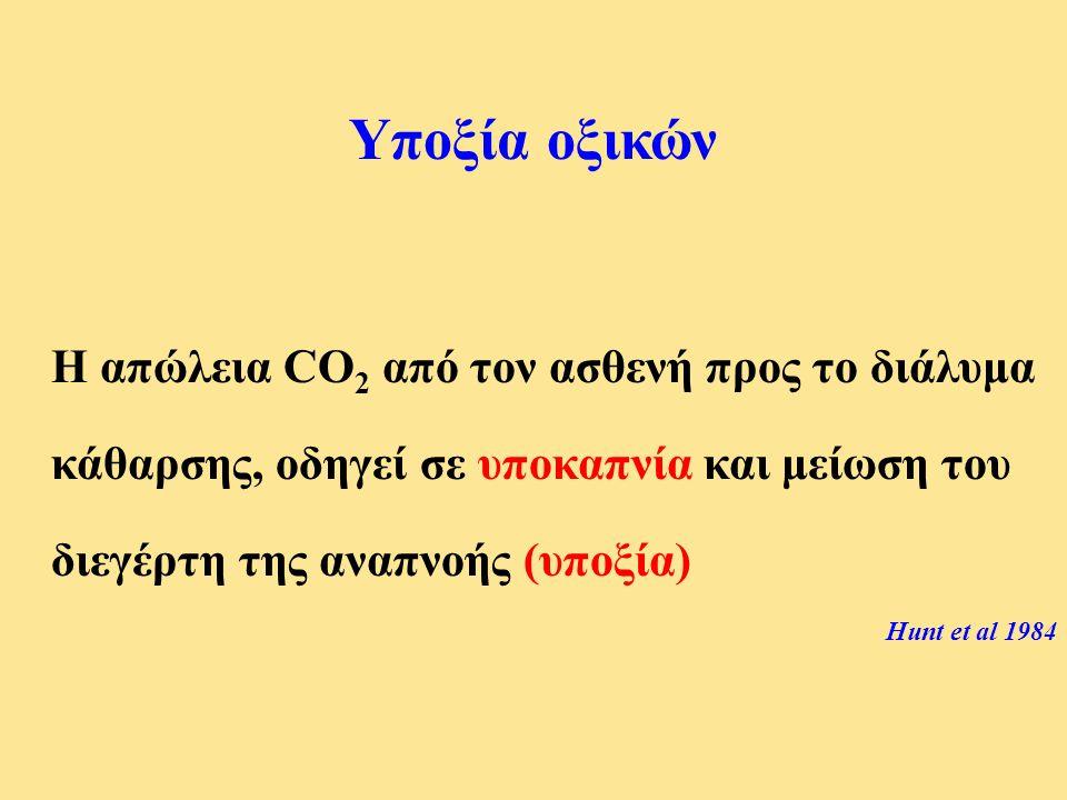 Υποξία οξικών Η απώλεια CO2 από τον ασθενή προς το διάλυμα κάθαρσης, οδηγεί σε υποκαπνία και μείωση του διεγέρτη της αναπνοής (υποξία)