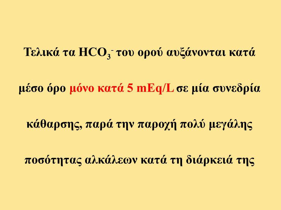 Τελικά τα HCO3- του ορού αυξάνονται κατά μέσο όρο μόνο κατά 5 mEq/L σε μία συνεδρία κάθαρσης, παρά την παροχή πολύ μεγάλης ποσότητας αλκάλεων κατά τη διάρκειά της