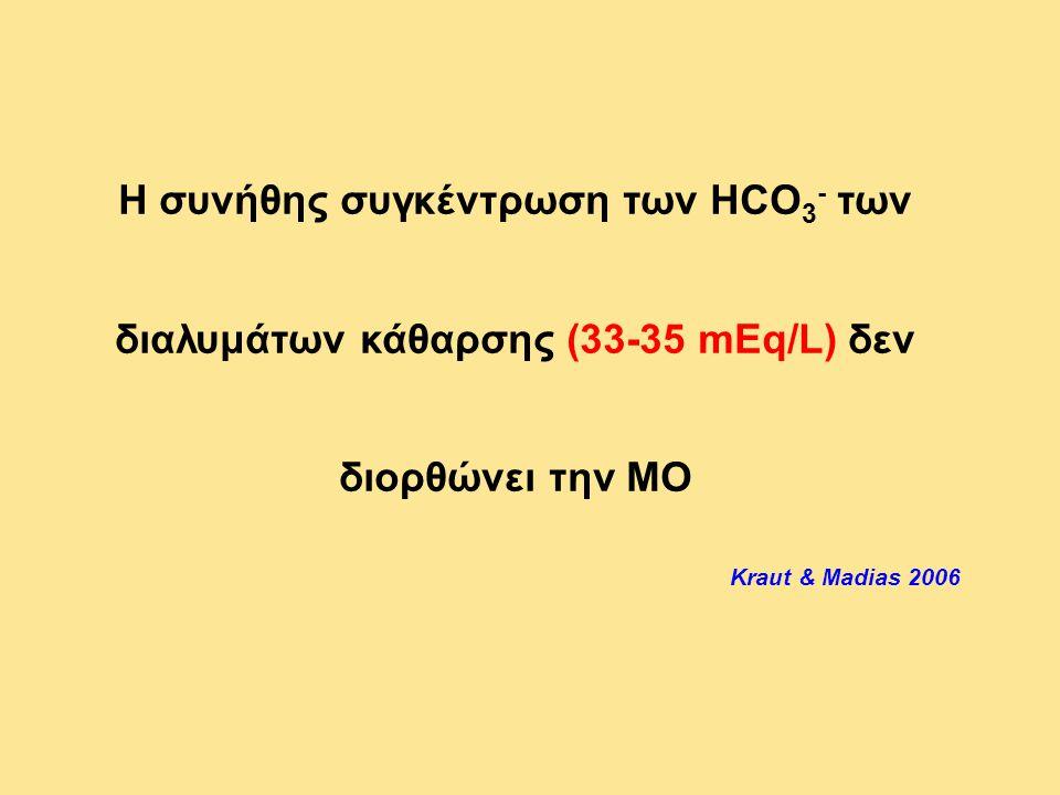 Η συνήθης συγκέντρωση των HCO3- των διαλυμάτων κάθαρσης (33-35 mEq/L) δεν διορθώνει την ΜΟ