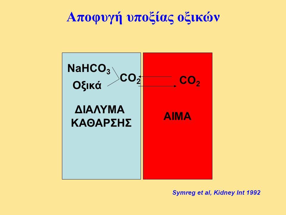 Αποφυγή υποξίας οξικών