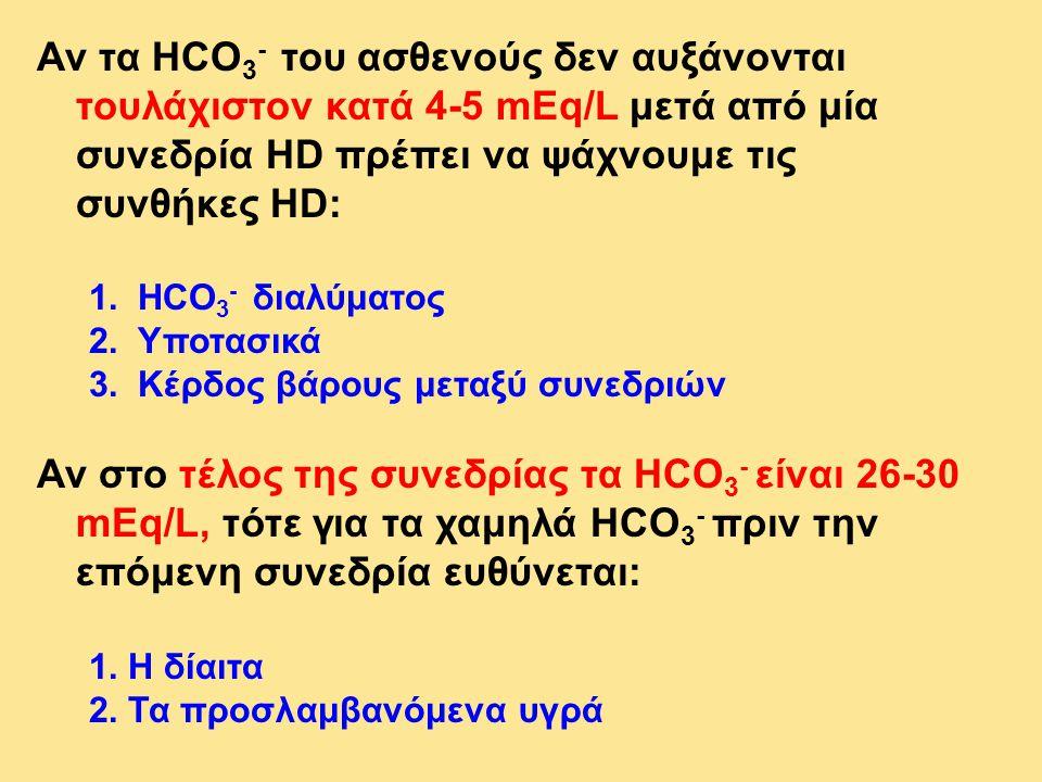 Αν τα HCO3- του ασθενούς δεν αυξάνονται τουλάχιστον κατά 4-5 mEq/L μετά από μία συνεδρία HD πρέπει να ψάχνουμε τις συνθήκες HD: