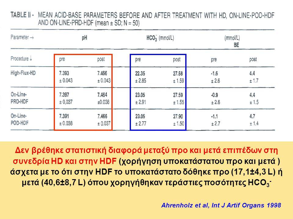 Δεν βρέθηκε στατιστική διαφορά μεταξύ προ και μετά επιπέδων στη συνεδρία HD και στην HDF (χορήγηση υποκατάστατου προ και μετά ) άσχετα με το ότι στην HDF το υποκατάστατο δόθηκε προ (17,1±4,3 L) ή μετά (40,6±8,7 L) όπου χορηγήθηκαν τεράστιες ποσότητες HCO3-