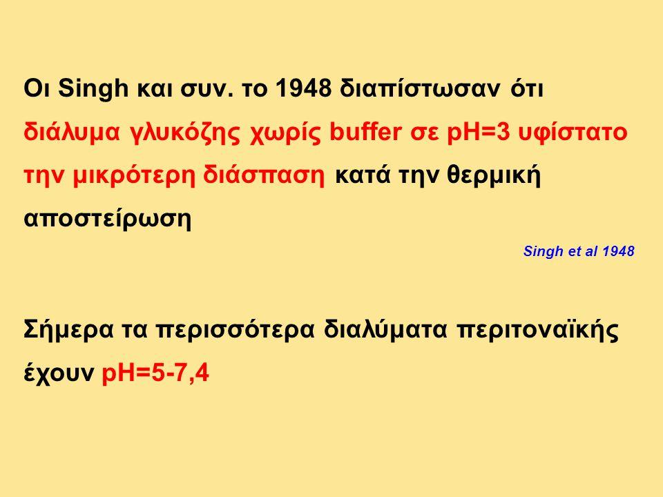 Σήμερα τα περισσότερα διαλύματα περιτοναϊκής έχουν pH=5-7,4