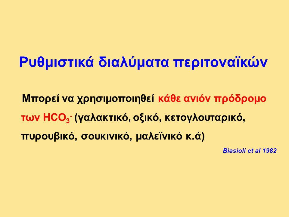 Ρυθμιστικά διαλύματα περιτοναϊκών