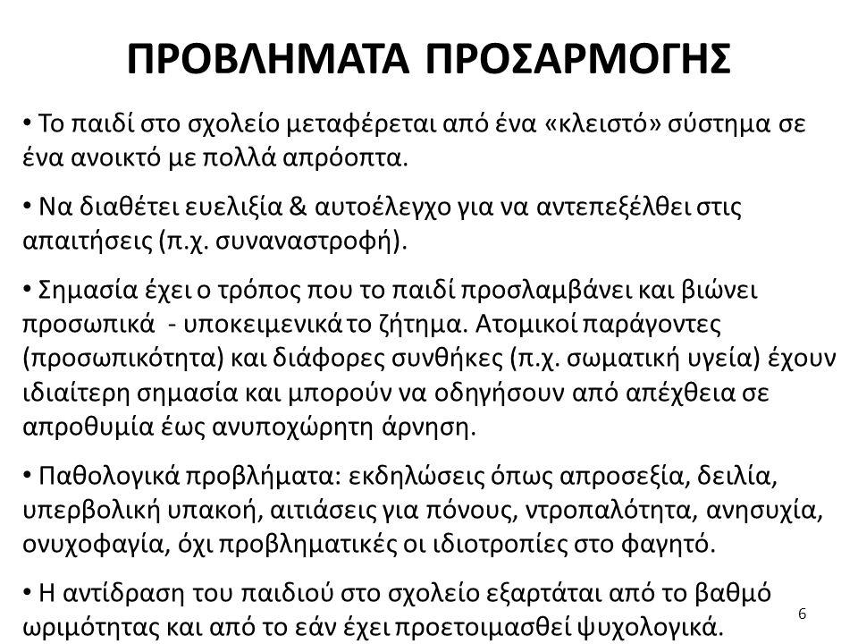ΠΡΟΒΛΗΜΑΤΑ ΠΡΟΣΑΡΜΟΓΗΣ