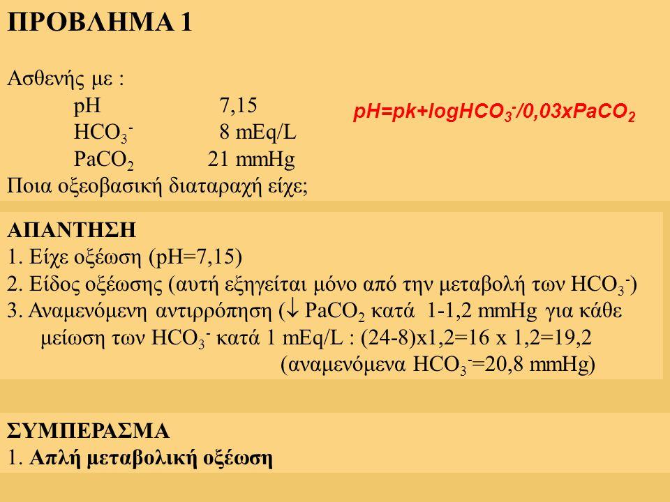 ΠΡΟΒΛΗΜΑ 1 Ασθενής με : pH 7,15 HCO3- 8 mEq/L PaCO2 21 mmHg