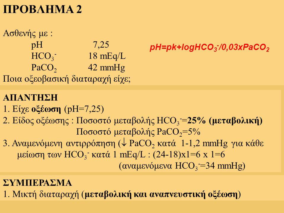 ΠΡΟΒΛΗΜΑ 2 Ασθενής με : pH 7,25 HCO3- 18 mEq/L PaCO2 42 mmHg
