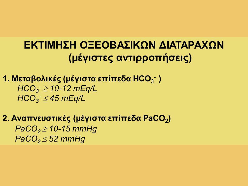 ΕΚΤΙΜΗΣΗ ΟΞΕΟΒΑΣΙΚΩΝ ΔΙΑΤΑΡΑΧΩΝ (μέγιστες αντιρροπήσεις)