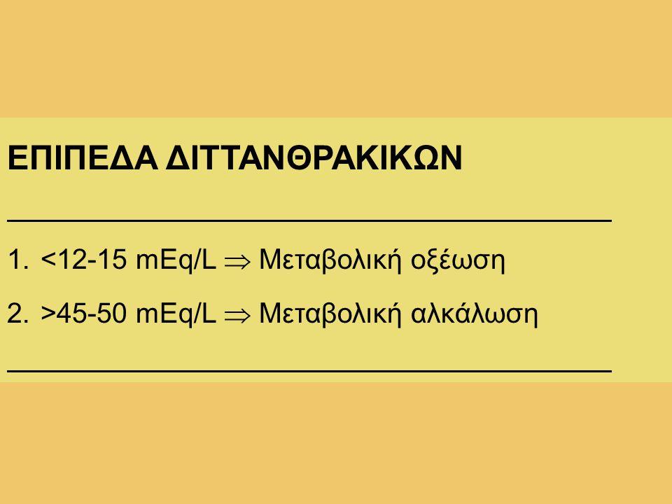 ΕΠΙΠΕΔΑ ΔΙΤΤΑΝΘΡΑΚΙΚΩΝ
