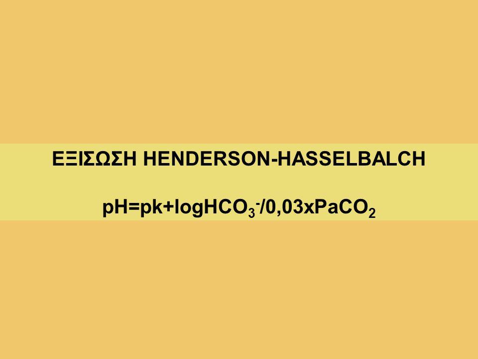 ΕΞΙΣΩΣΗ HENDERSON-HASSELBALCH