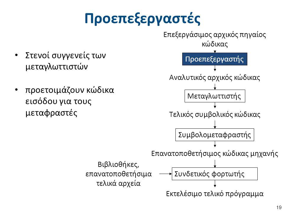 Μετα-μεταφραστές και αντίστροφοι μεταφραστές