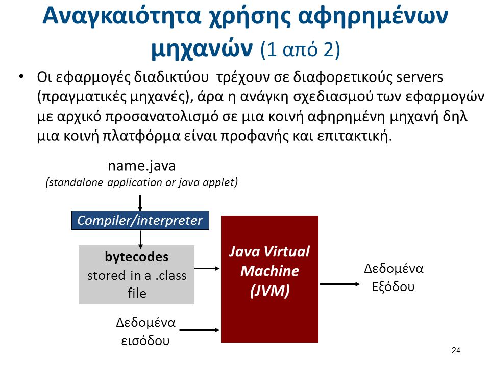 Αναγκαιότητα χρήσης αφηρημένων μηχανών (2 από 2)