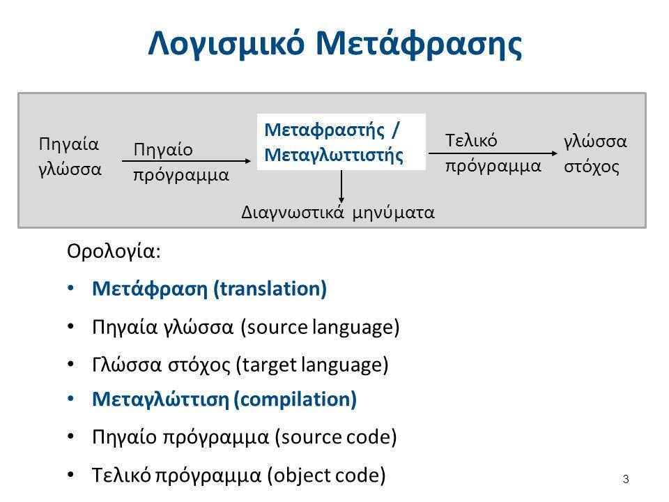 Είδη επεξεργαστών γλωσσών
