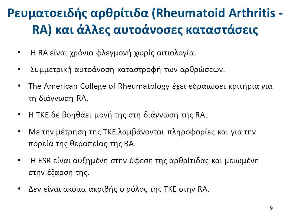Κροταφική Αρτηρίτιδα – Πολυμυαλγία