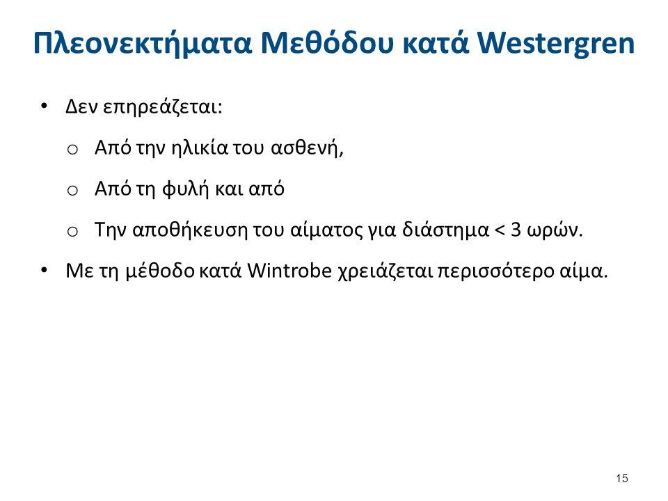Συσκευή Westergen Ειδικό σιφώνιο (πιπέτα) Westergren, που προσαρμόζεται στην ειδική συσκευή της ΤΚΕ.