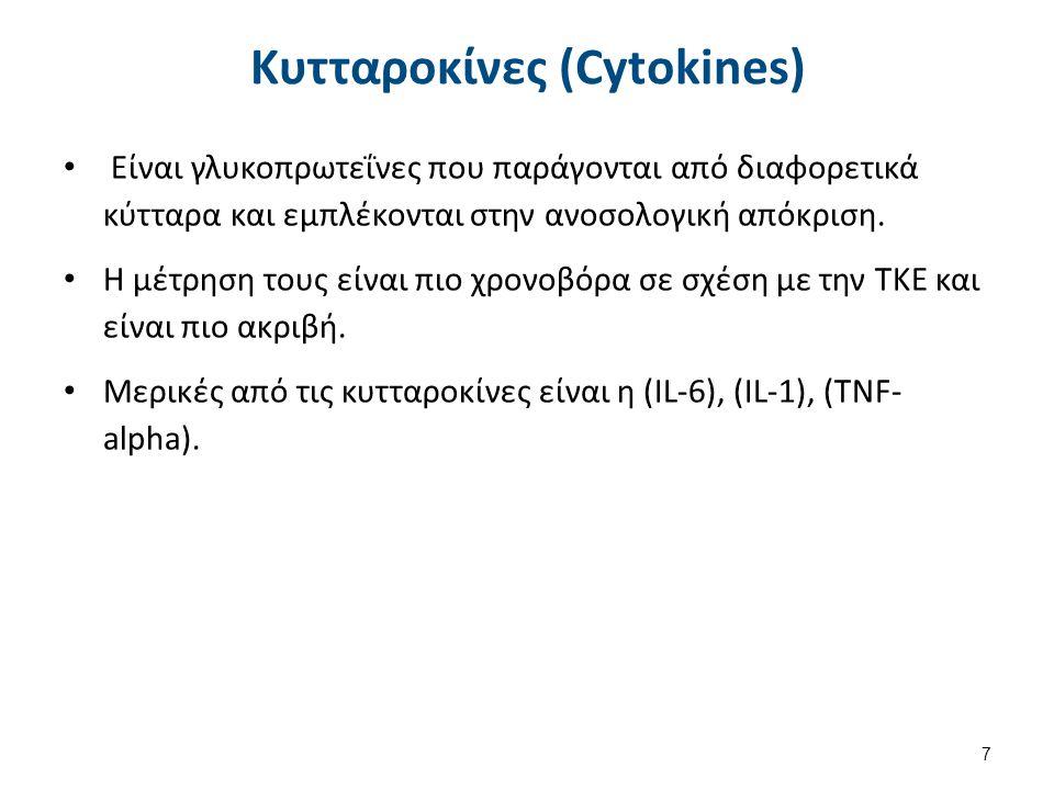 Άλλες Ουσίες Άλλες πρωτεΐνες όπως: amyloid A και η
