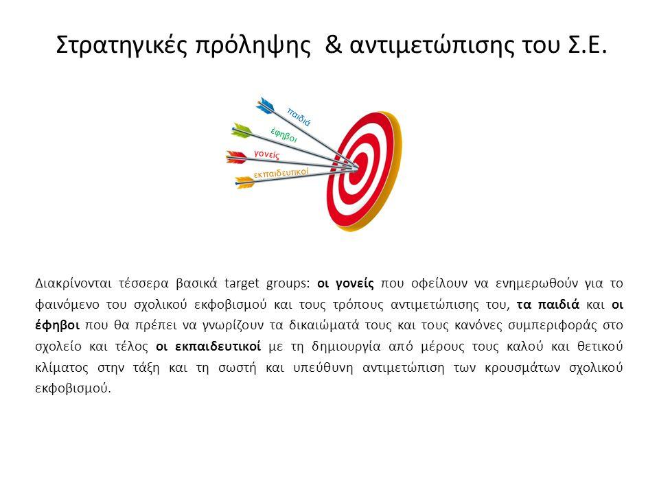 Στρατηγικές πρόληψης & αντιμετώπισης του Σ.Ε.