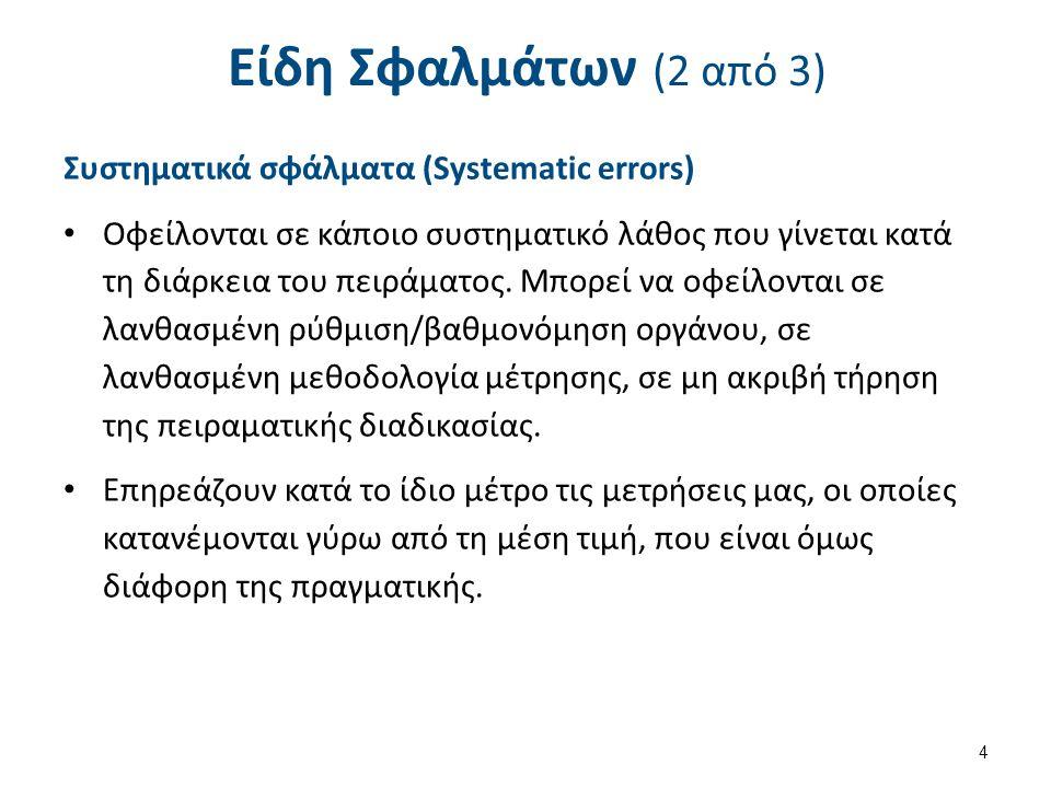 Είδη Σφαλμάτων (3 από 3) Λοιπά σφάλματα (Gross errors)