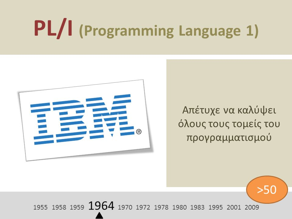 PL/I (Programming Language 1)
