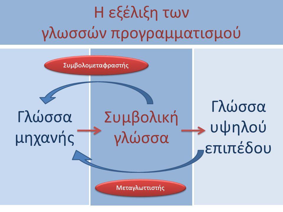 γλωσσών προγραμματισμού