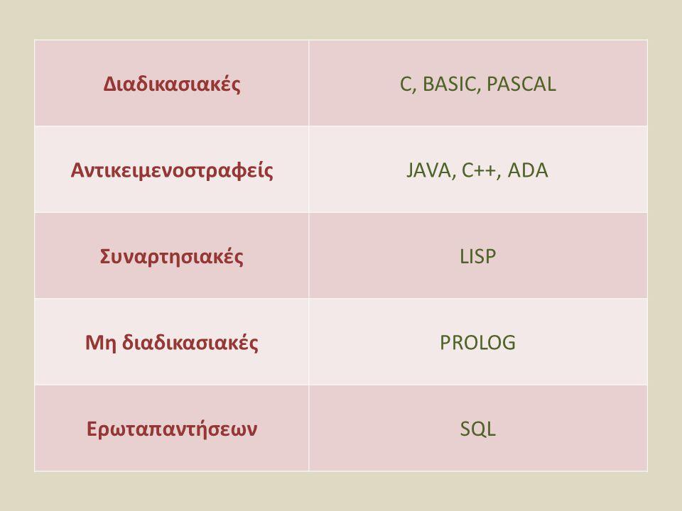 Διαδικασιακές C, BASIC, PASCAL. Αντικειμενοστραφείς. JAVA, C++, ADA. Συναρτησιακές. LISP. Μη διαδικασιακές.