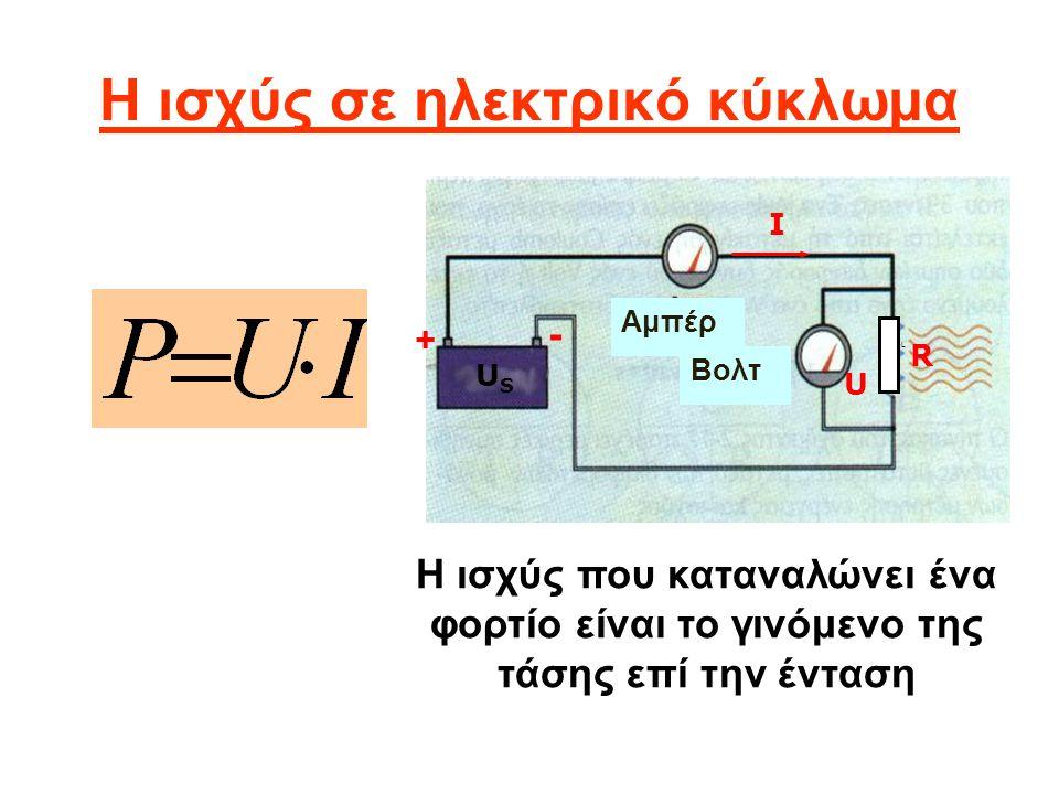 Η ισχύς σε ηλεκτρικό κύκλωμα
