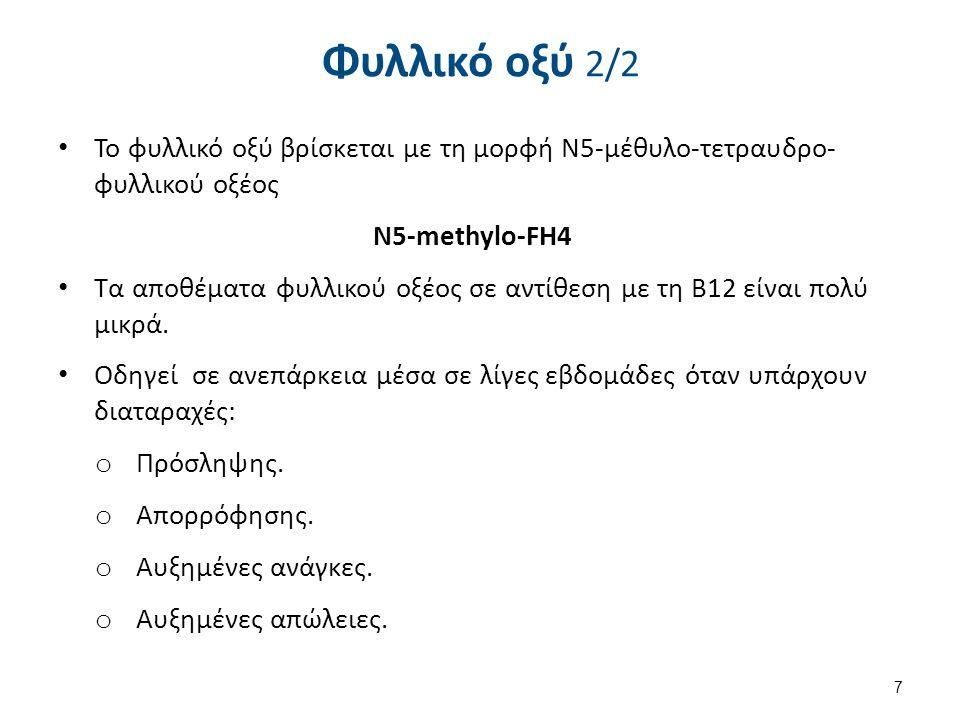Βιταμίνη B12 2/3 Απορροφάται από το τελικό τμήμα του ειλεού