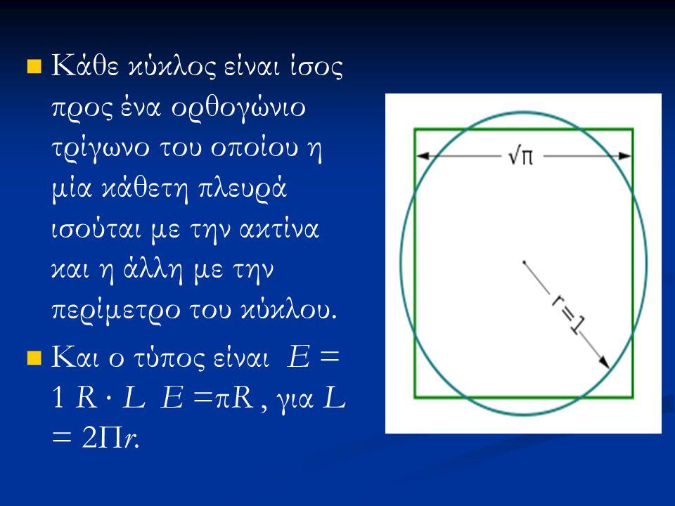 Κάθε κύκλος είναι ίσος προς ένα ορθογώνιο τρίγωνο του οποίου η μία κάθετη πλευρά ισούται με την ακτίνα και η άλλη με την περίμετρο του κύκλου.